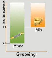 MiniPro 槽加工