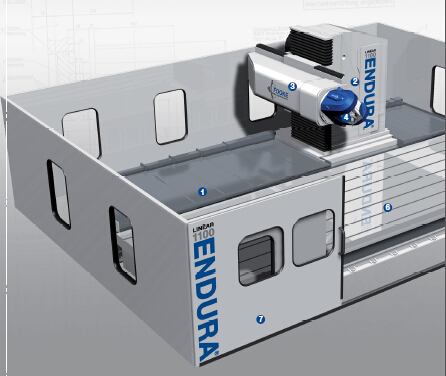数控卧式铣床ENDURA® 1100LINEAR