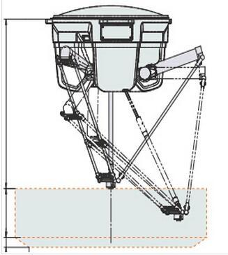 IRB 360工�I�C器人